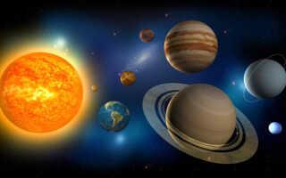 Ретроградные планеты в 2022 году