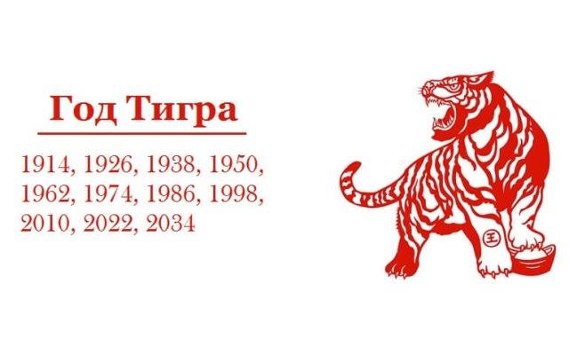 годы тигра
